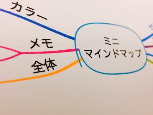 mini-mindmap.jpg